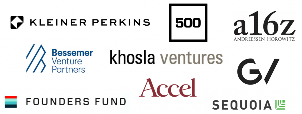 Graphic with logos of the top venture capital firms in terms of mindshare; includes a16z, Founders Fund, Sequoia, Bessemer Venture Partners, and Khosla Ventures